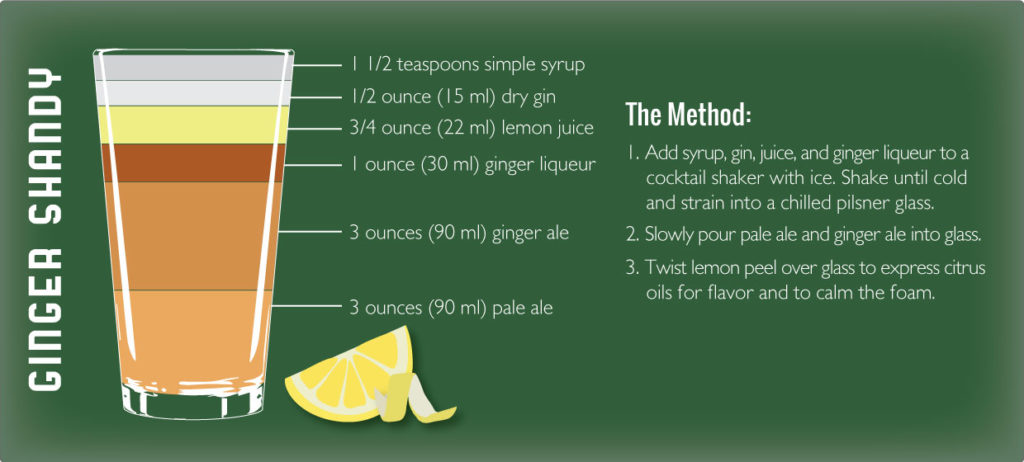 ginger shandy recipe