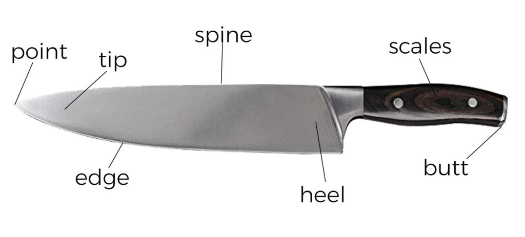 knife basics
